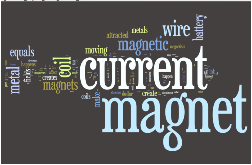 Learned_magnetism_wordle