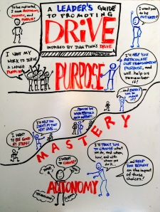 A Leader's Guide to Dan Pink's Drive